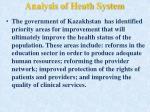 analysis of heath system