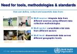 need for tools methodologies standards