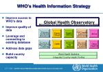 who s health information strategy