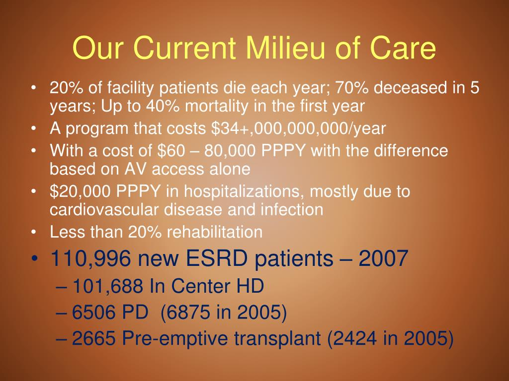 Our Current Milieu of Care