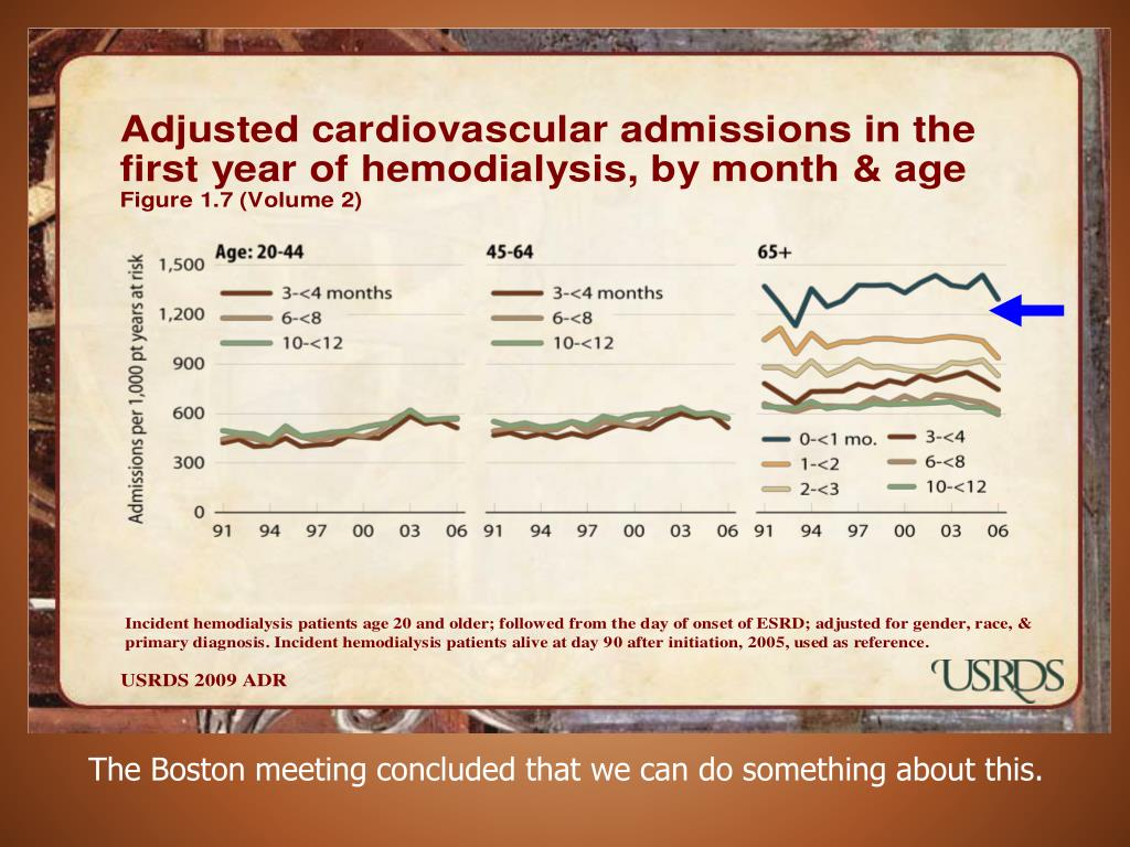 The Boston meeting concluded that we can do something about this.