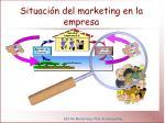 situaci n del marketing en la empresa