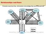 relationships and flows