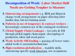 decomposition of work labor market skill needs are getting tougher to measure
