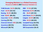 emerging markets in a global economy percent of 2000 2007 revenue outside u s