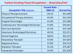 fastest growing texas occupations associates cert