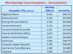 most openings texas occupations associates cert