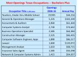most openings texas occupations bachelors plus