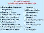 student career interests 30 868 inquiries january 2004 january 2006