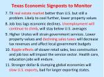 texas economic signposts to monitor65