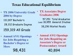 texas educational equilibrium
