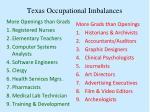 texas occupational imbalances