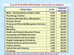top 15 fall 2005 2006 public university graduates