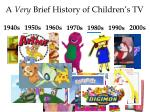 a very brief history of children s tv