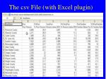 the csv file with excel plugin