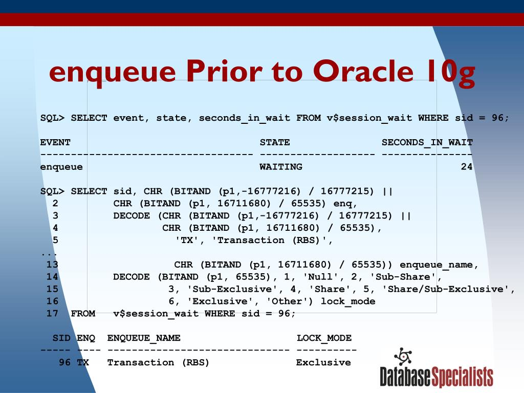 enqueue Prior to Oracle 10g