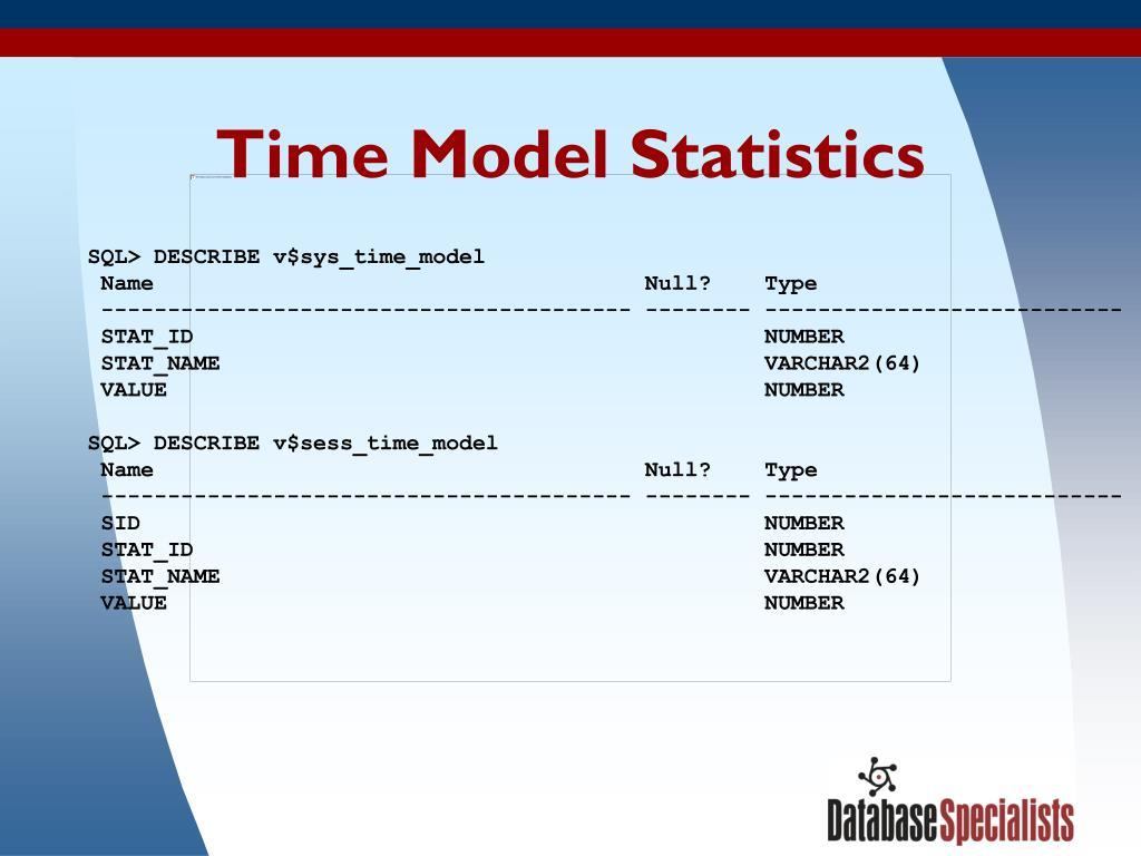 Time Model Statistics