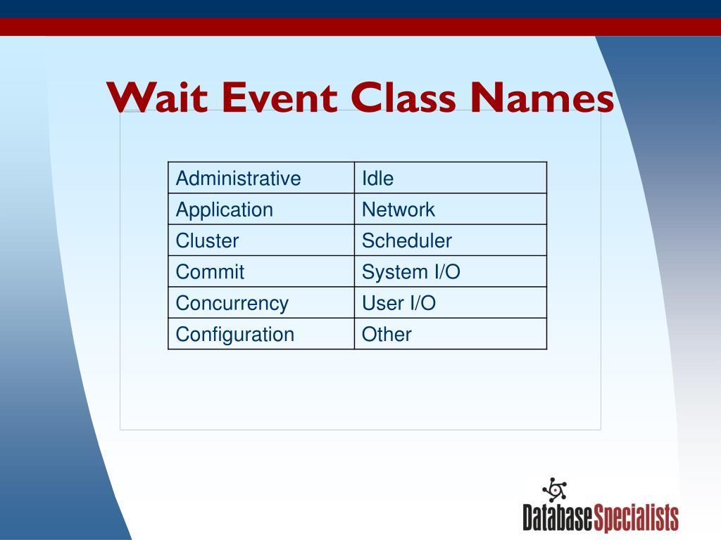 Wait Event Class Names