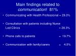 main findings related to communication 81