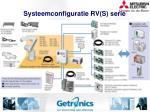 systeemconfiguratie rv s serie