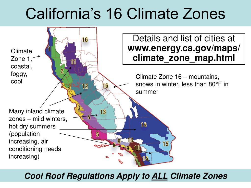 California's 16 Climate Zones