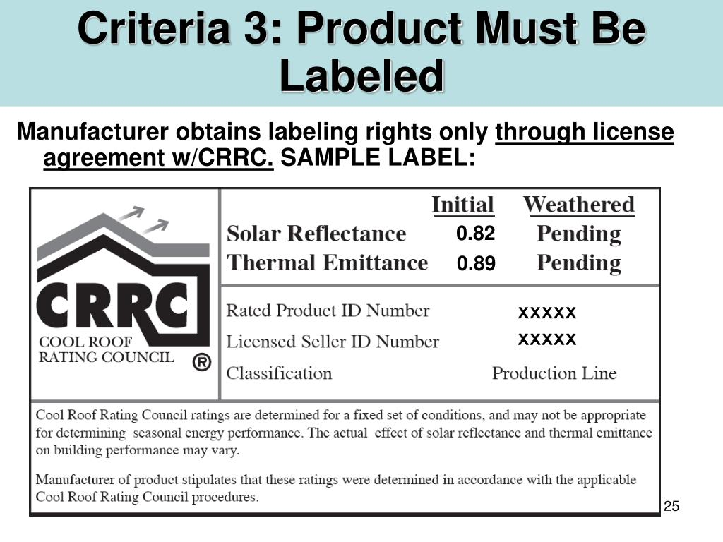 Criteria 3: Product Must Be Labeled