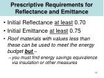 prescriptive requirements for reflectance and emittance