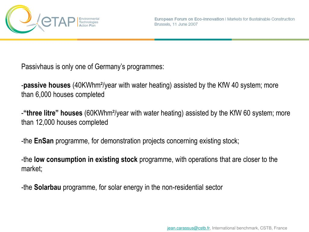 Passivhaus is only one of Germany's programmes: