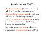 trends during 2000 s
