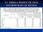 3 3 tabela ndice de gini distribu o da renda