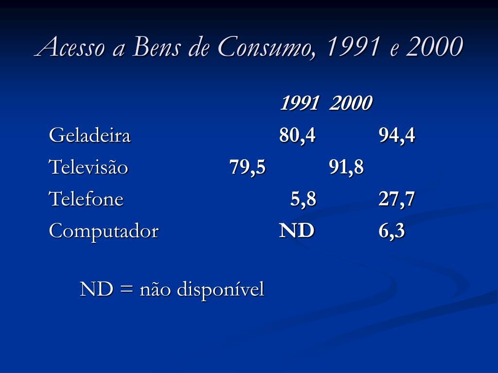 Acesso a Bens de Consumo, 1991 e 2000