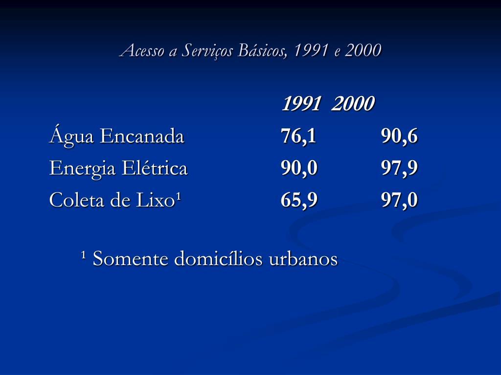 Acesso a Serviços Básicos, 1991 e 2000