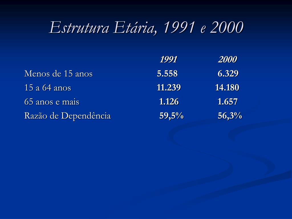 Estrutura Etária, 1991 e 2000