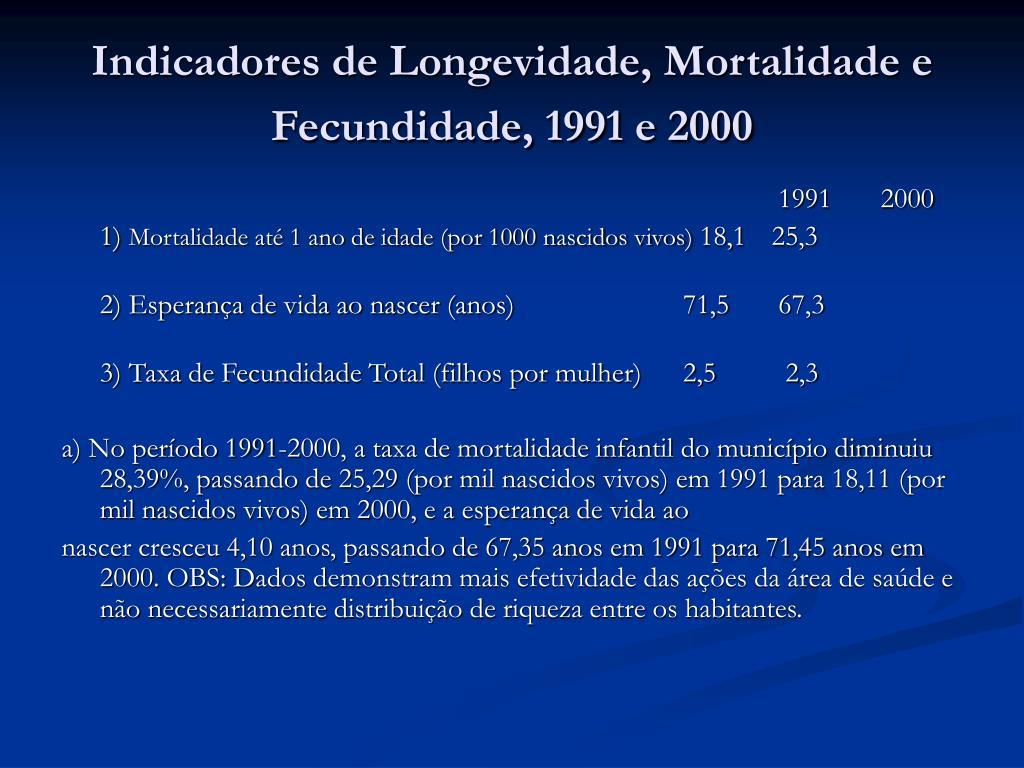 Indicadores de Longevidade, Mortalidade e Fecundidade, 1991 e 2000