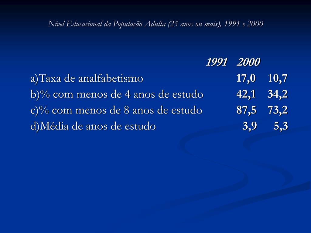 Nível Educacional da População Adulta (25 anos ou mais), 1991 e 2000