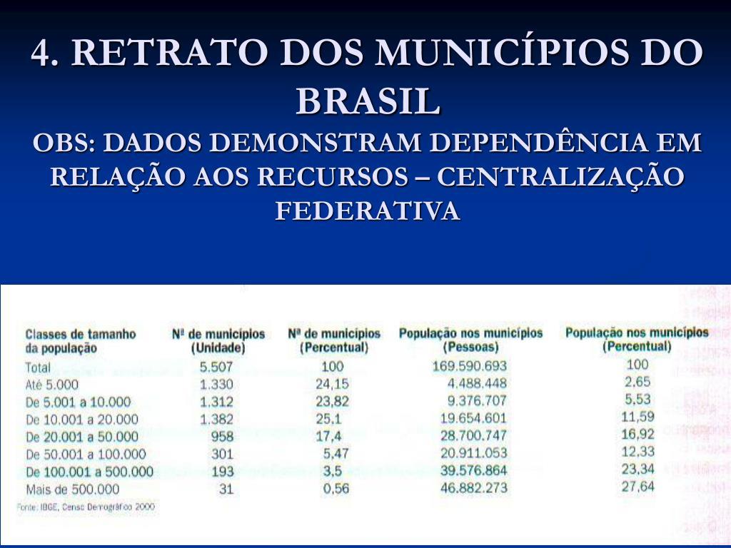 4. RETRATO DOS MUNICÍPIOS DO BRASIL