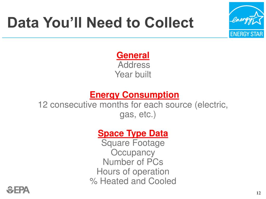 Data You'll Need to Collect