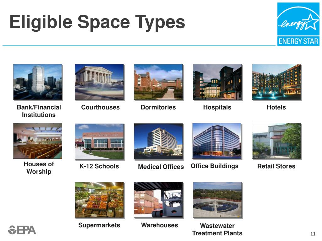 Eligible Space Types