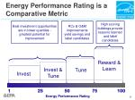 energy performance rating is a comparative metric