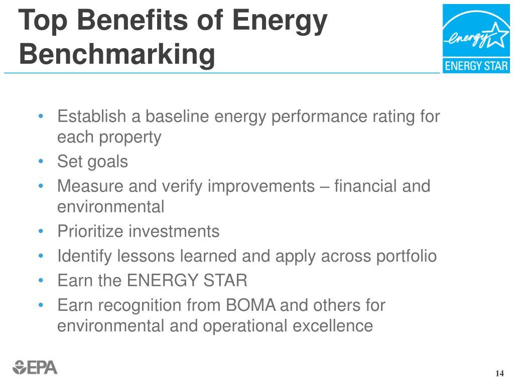 Top Benefits of Energy Benchmarking