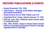 historic publications events