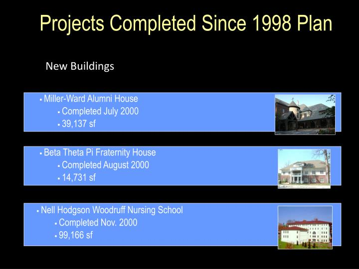 projects completed since 1998 plan n.