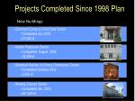 projects completed since 1998 plan3