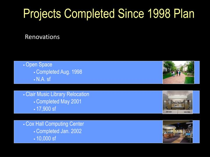 Projects Completed Since 1998 Plan