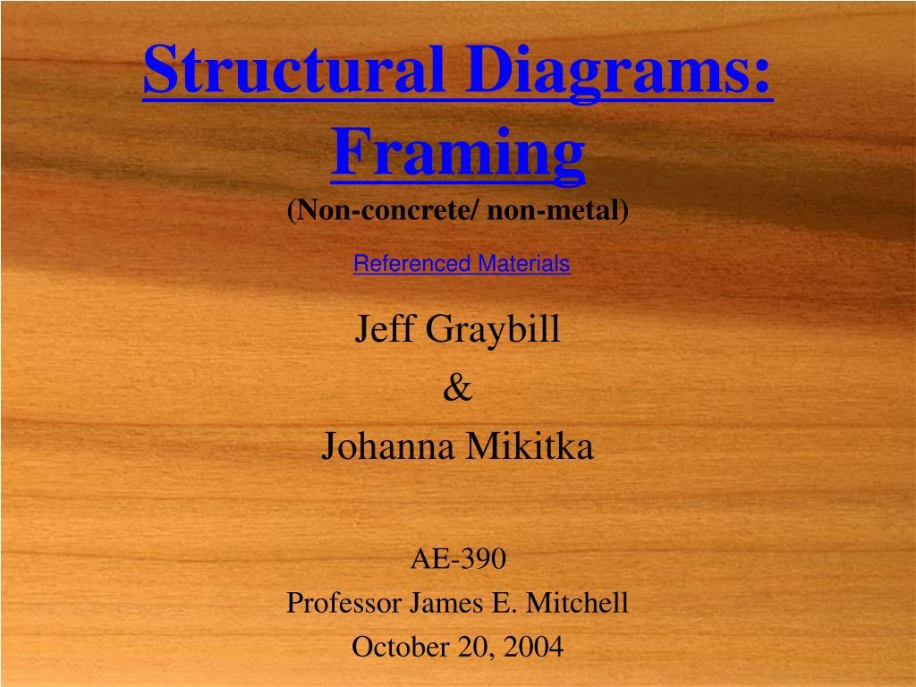 structural diagrams framing non concrete non metal l.