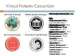 virtual patients consortium