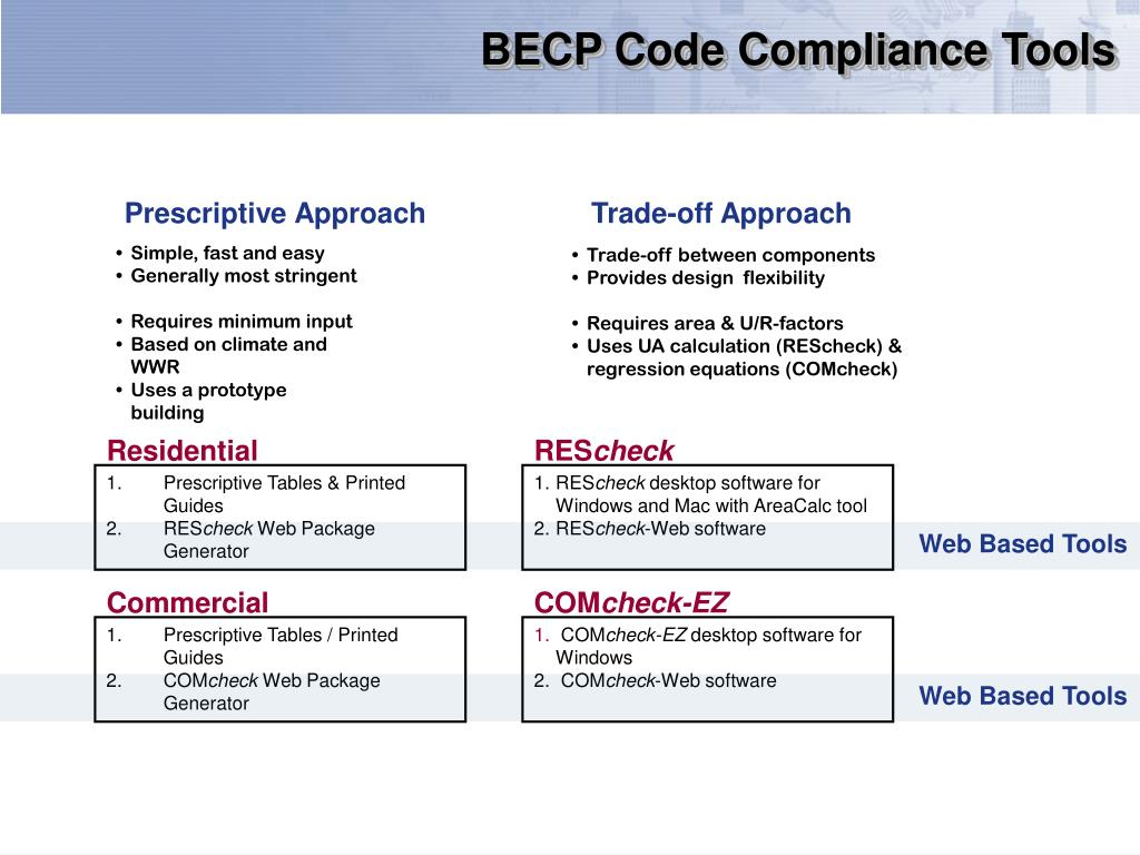 BECP Code Compliance Tools