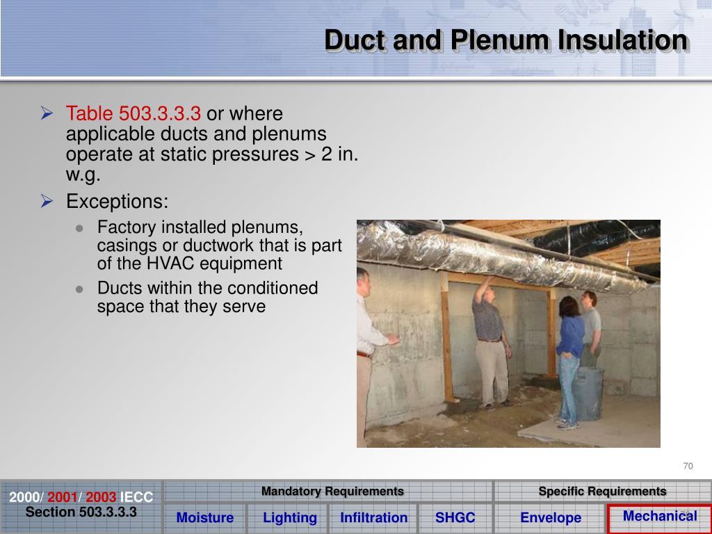 Duct and Plenum Insulation