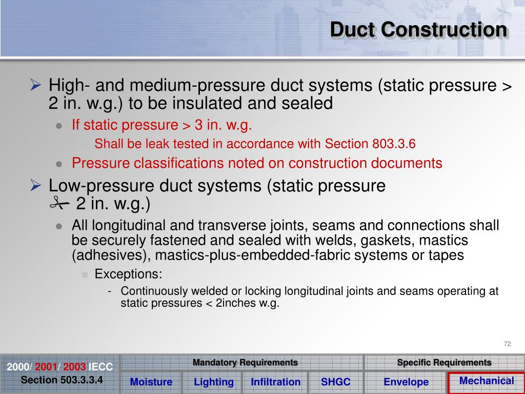 Duct Construction