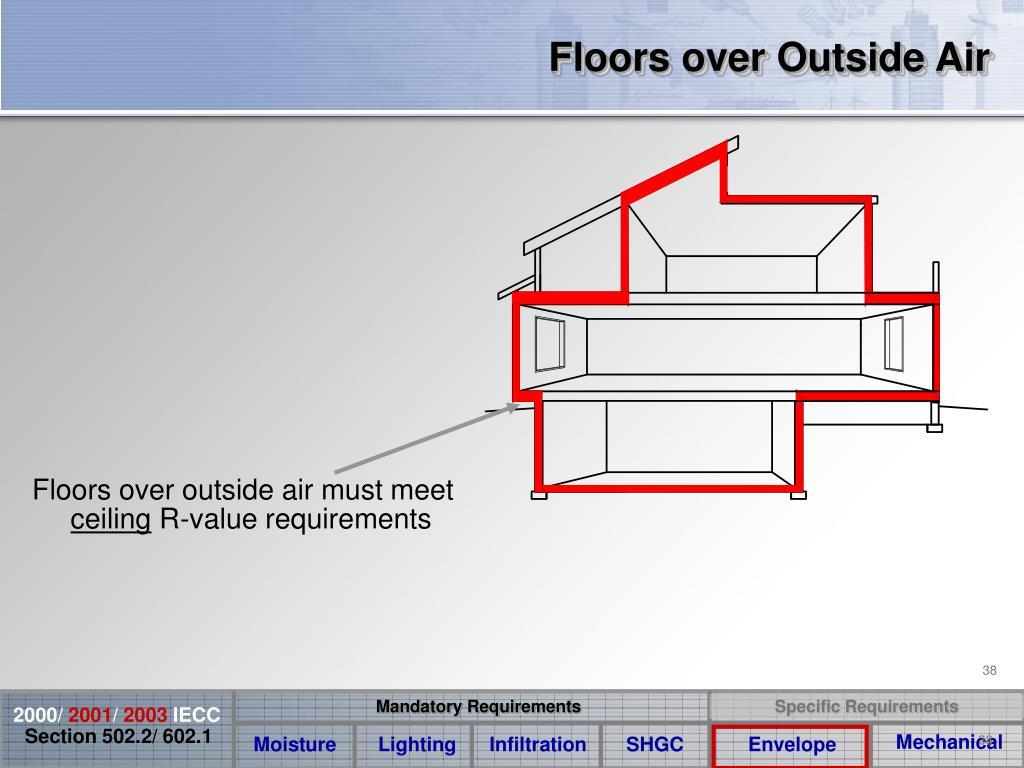 Floors over Outside Air